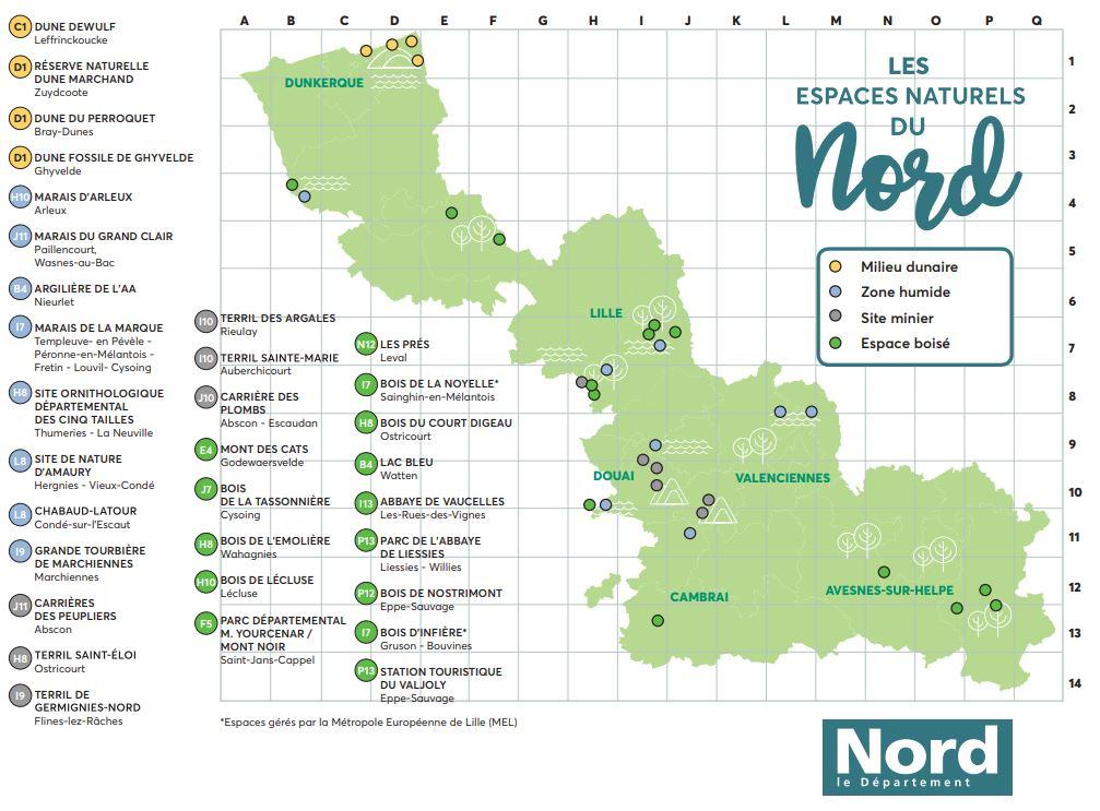 Espaces naturels du Nord